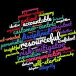 entrepreneur qualities wordcloud